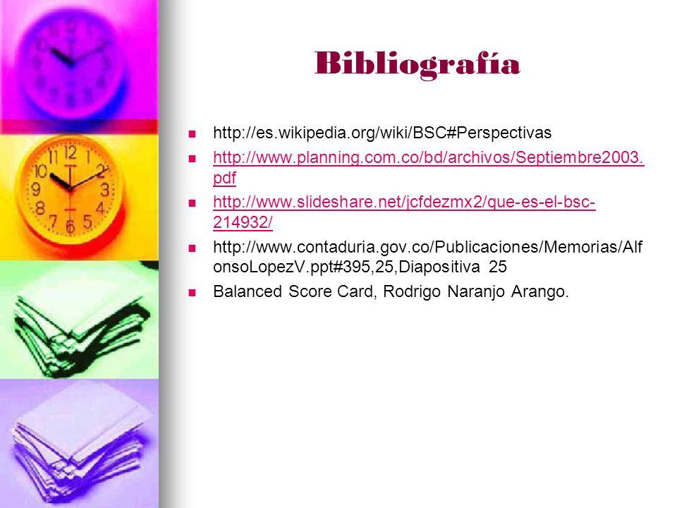 Bibliografía http://es.wikipedia.org/wiki/BSC#Perspectivas