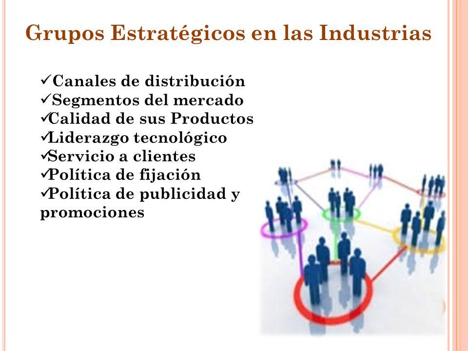 Grupos Estratégicos en las Industrias