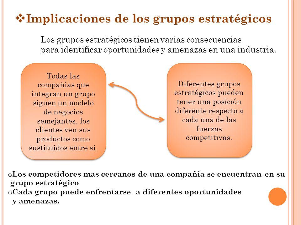 Implicaciones de los grupos estratégicos