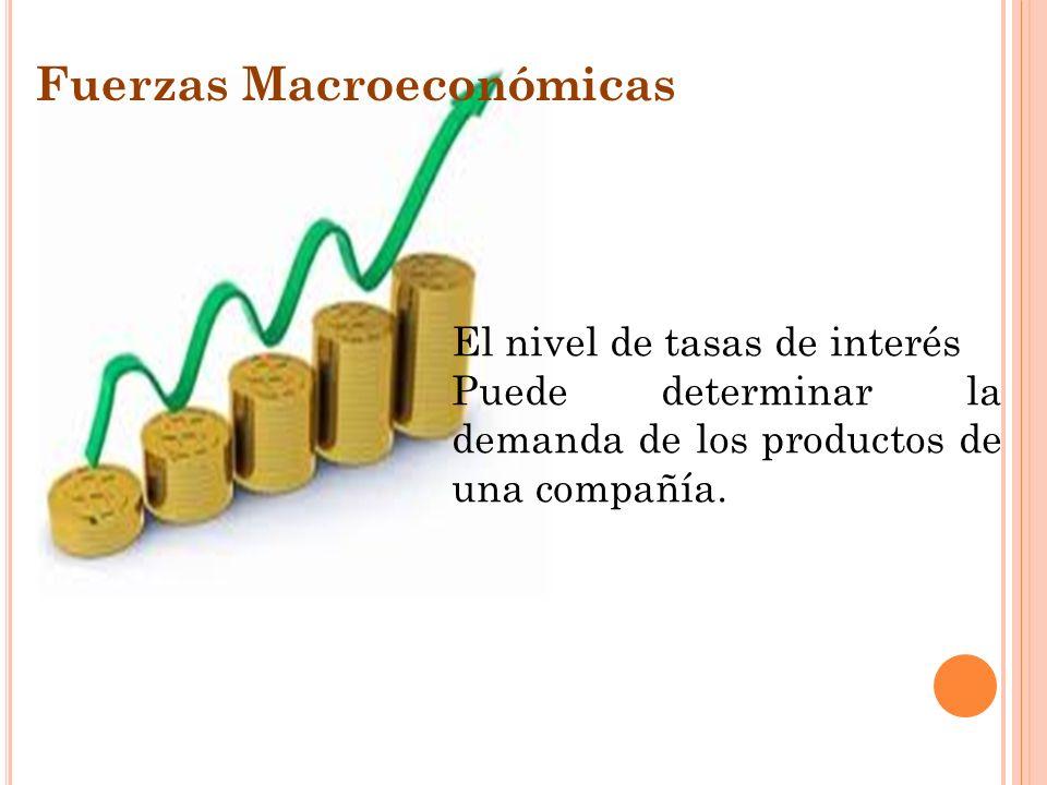 Fuerzas Macroeconómicas