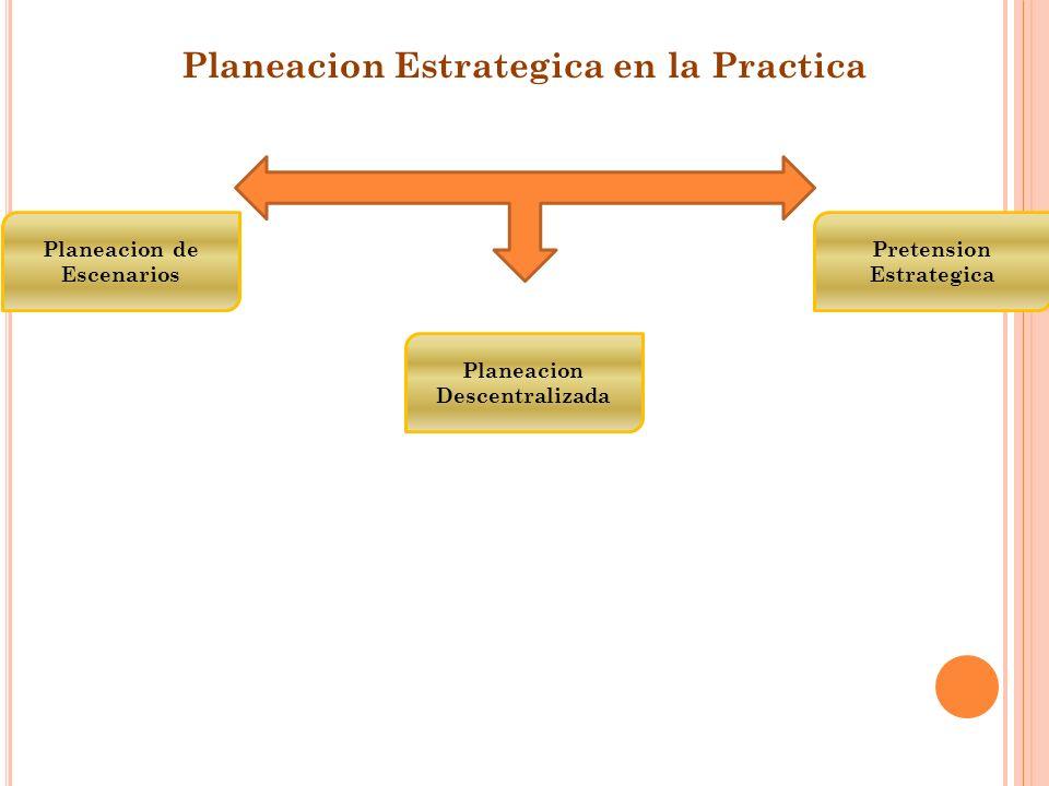 Planeacion Estrategica en la Practica