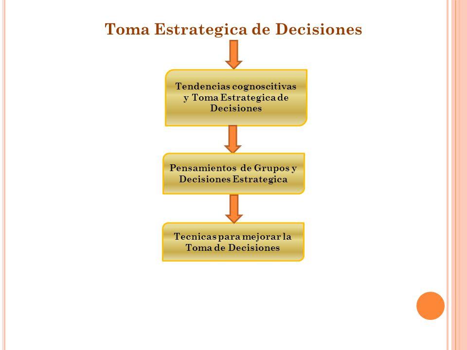 Toma Estrategica de Decisiones
