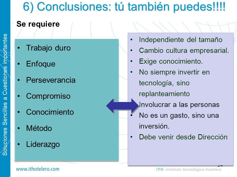 6) Conclusiones: tú también puedes!!!!