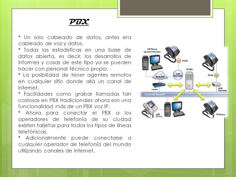 PBX * Un solo cableado de datos, antes era cableado de voz y datos.
