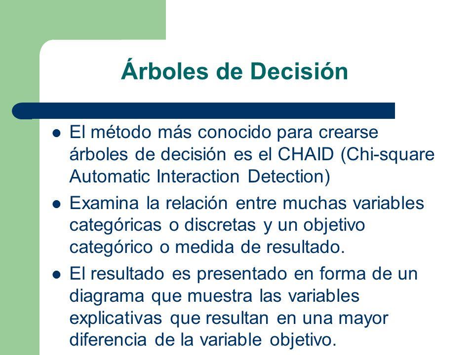 Árboles de Decisión El método más conocido para crearse árboles de decisión es el CHAID (Chi-square Automatic Interaction Detection)