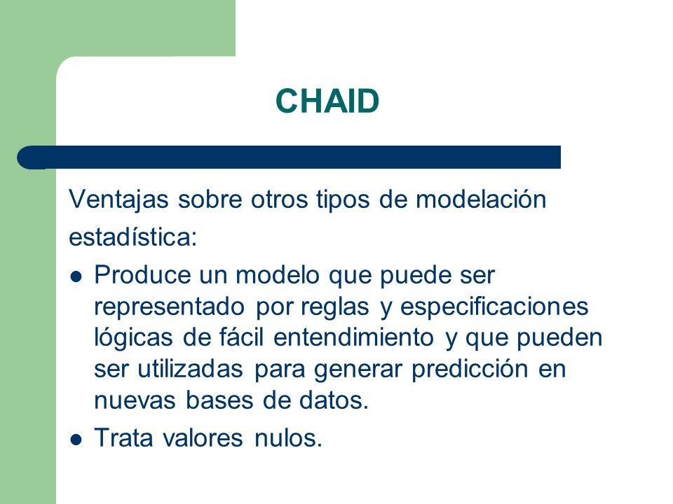 CHAID Ventajas sobre otros tipos de modelación estadística:
