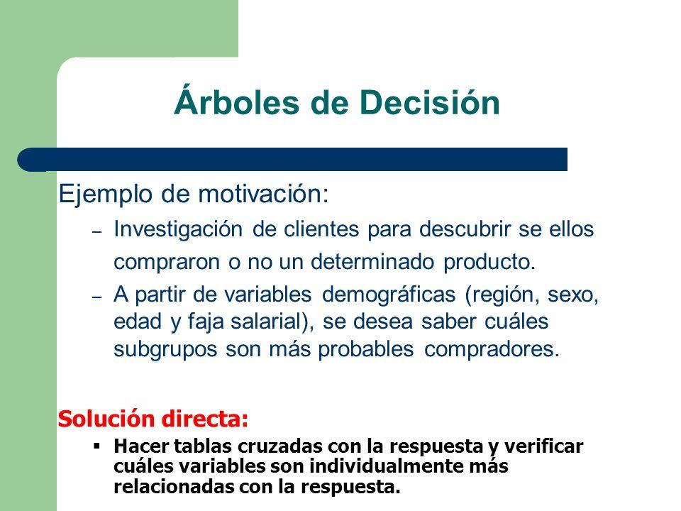 Árboles de Decisión Ejemplo de motivación:
