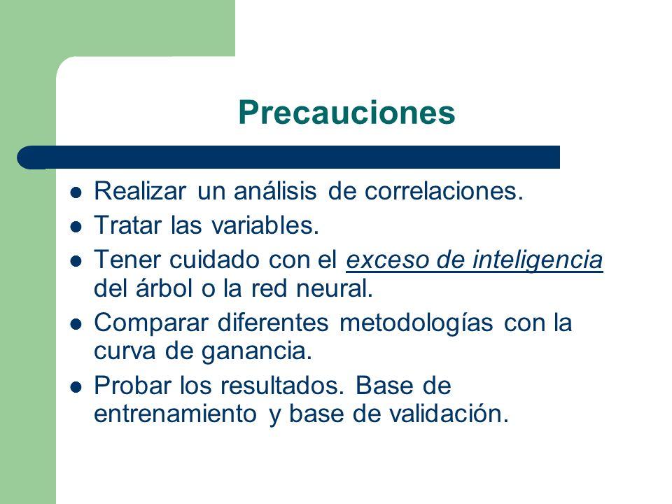 Precauciones Realizar un análisis de correlaciones.