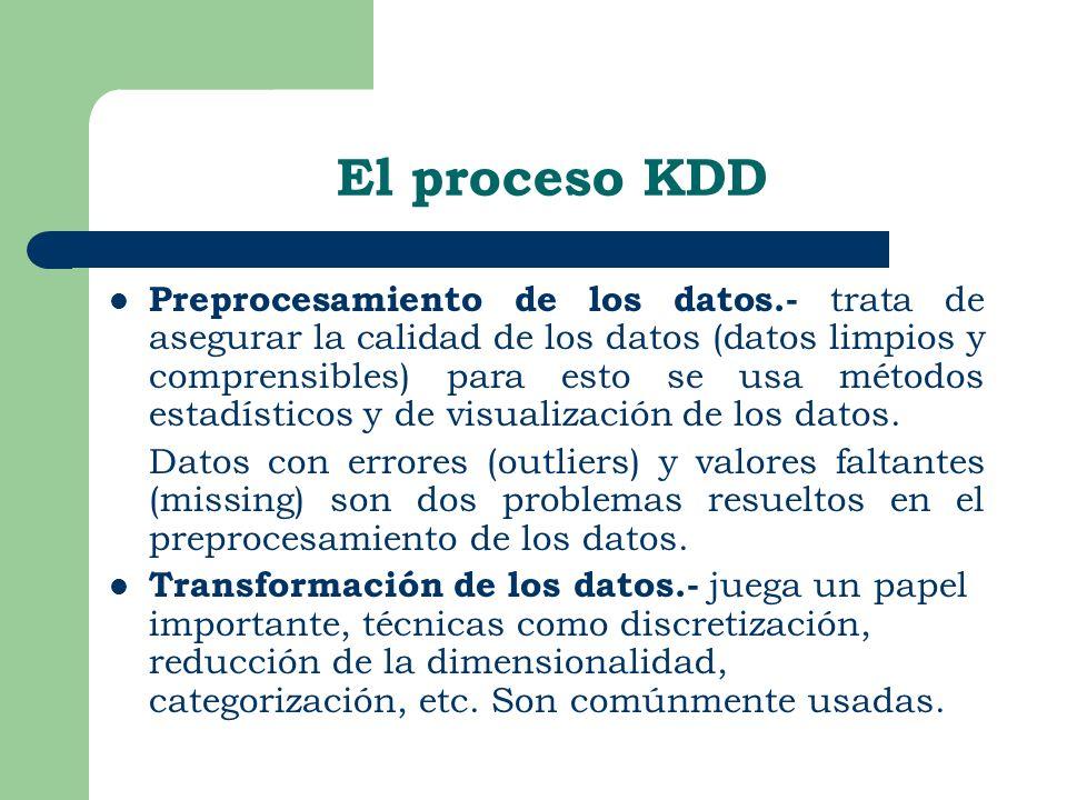 El proceso KDD