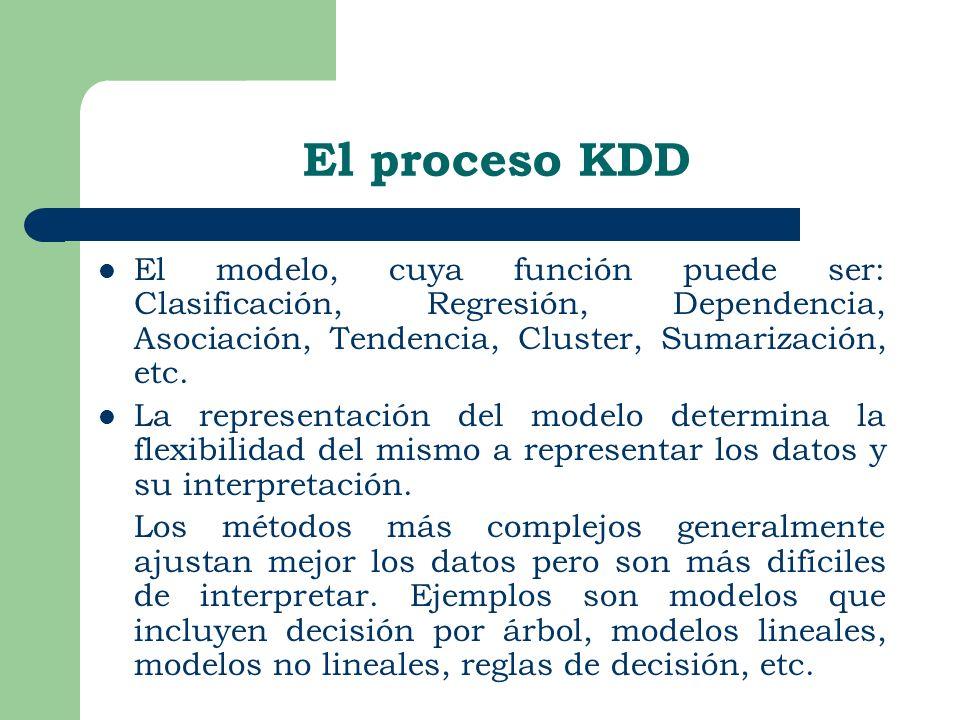 El proceso KDD El modelo, cuya función puede ser: Clasificación, Regresión, Dependencia, Asociación, Tendencia, Cluster, Sumarización, etc.