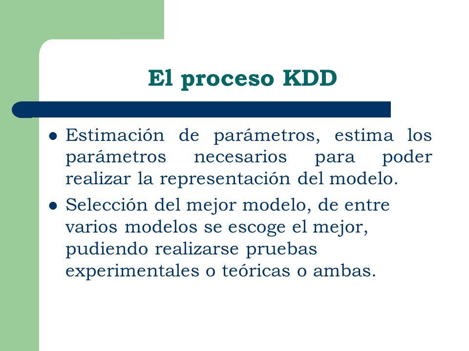 El proceso KDD Estimación de parámetros, estima los parámetros necesarios para poder realizar la representación del modelo.