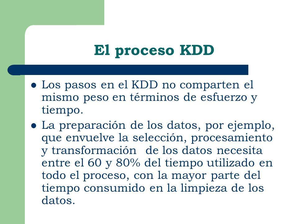 El proceso KDD Los pasos en el KDD no comparten el mismo peso en términos de esfuerzo y tiempo.