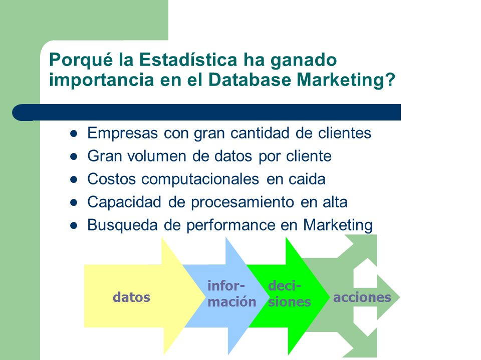 Porqué la Estadística ha ganado importancia en el Database Marketing