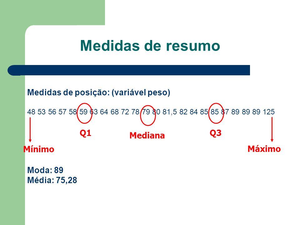 Medidas de resumo Medidas de posição: (variável peso) Moda: 89