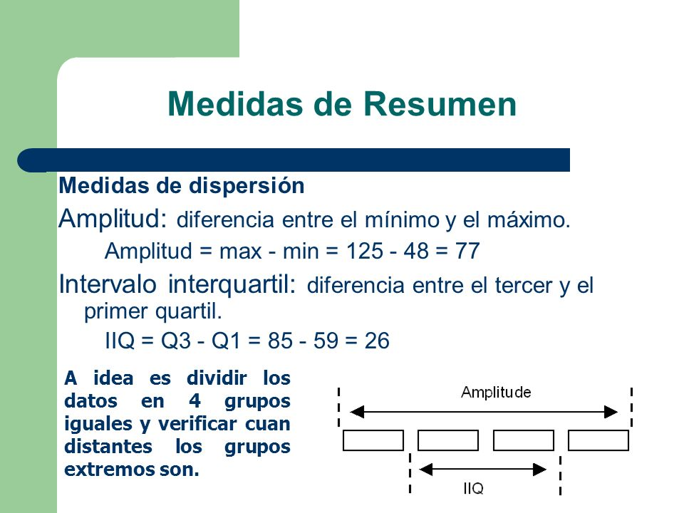 Medidas de Resumen Amplitud: diferencia entre el mínimo y el máximo.