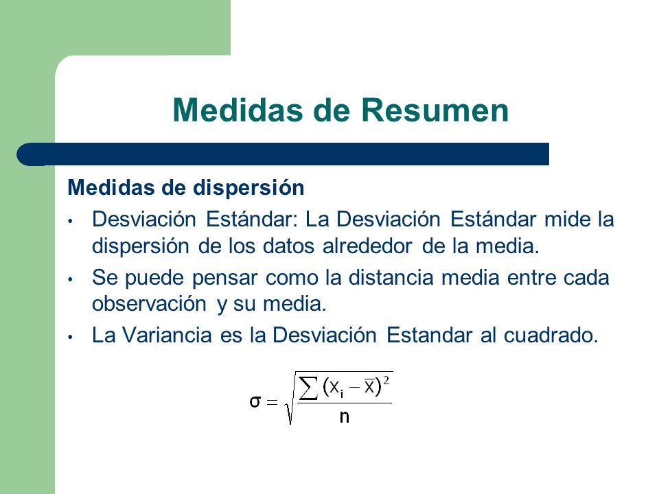 Medidas de Resumen Medidas de dispersión