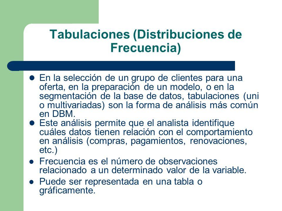 Tabulaciones (Distribuciones de Frecuencia)