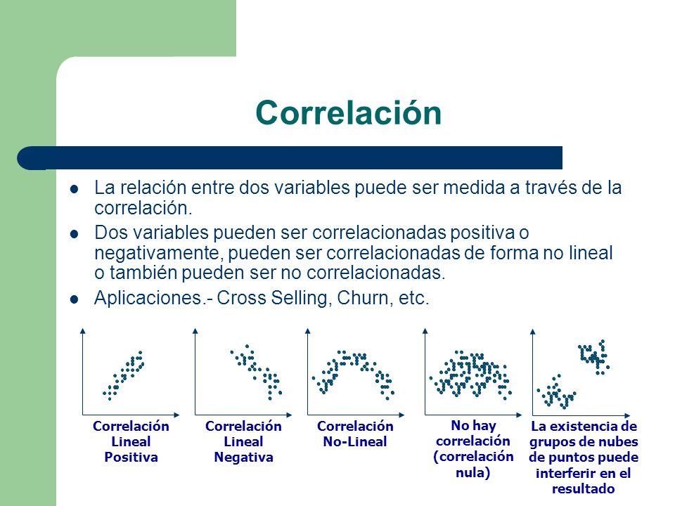 Correlación La relación entre dos variables puede ser medida a través de la correlación.