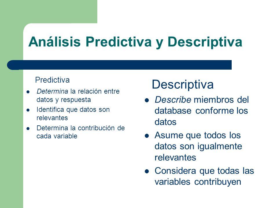 Análisis Predictiva y Descriptiva