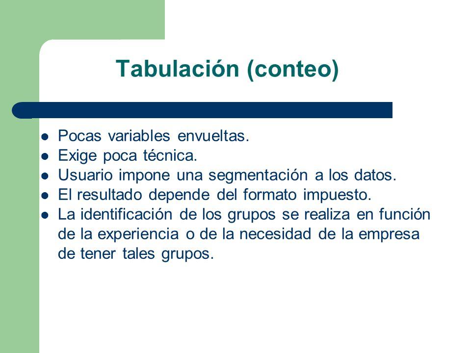 Tabulación (conteo) Pocas variables envueltas. Exige poca técnica.