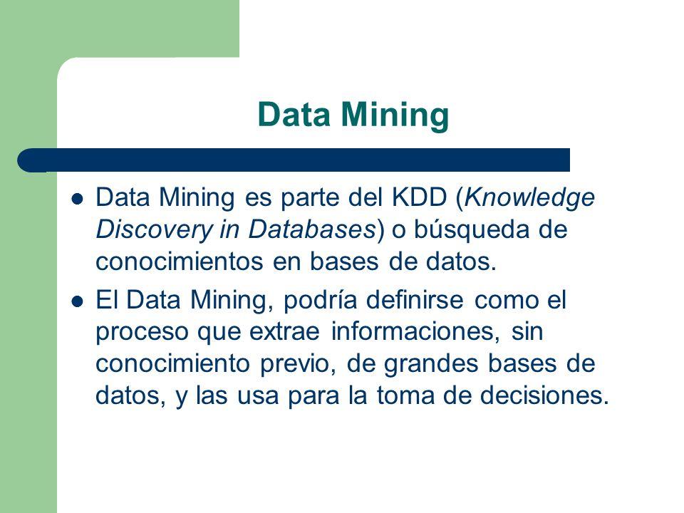 Data Mining Data Mining es parte del KDD (Knowledge Discovery in Databases) o búsqueda de conocimientos en bases de datos.