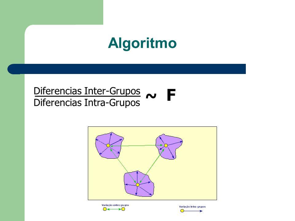 Algoritmo Diferencias Inter-Grupos Diferencias Intra-Grupos ~ F