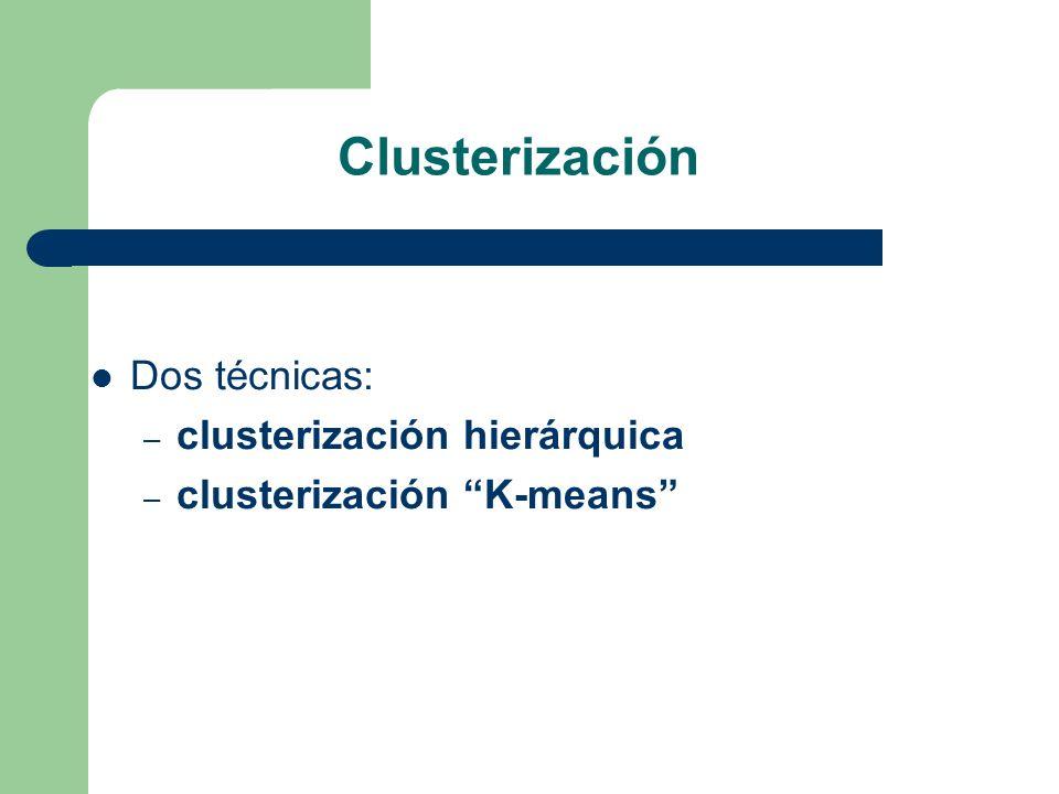 Clusterización Dos técnicas: clusterización hierárquica