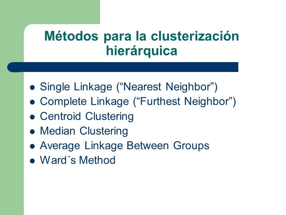 Métodos para la clusterización hierárquica