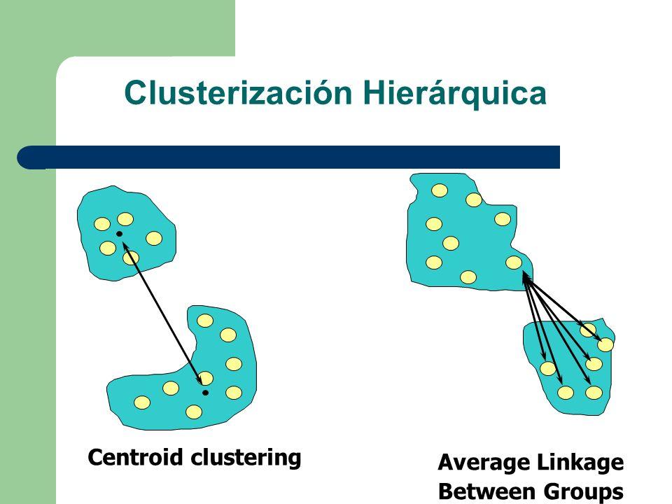 Clusterización Hierárquica