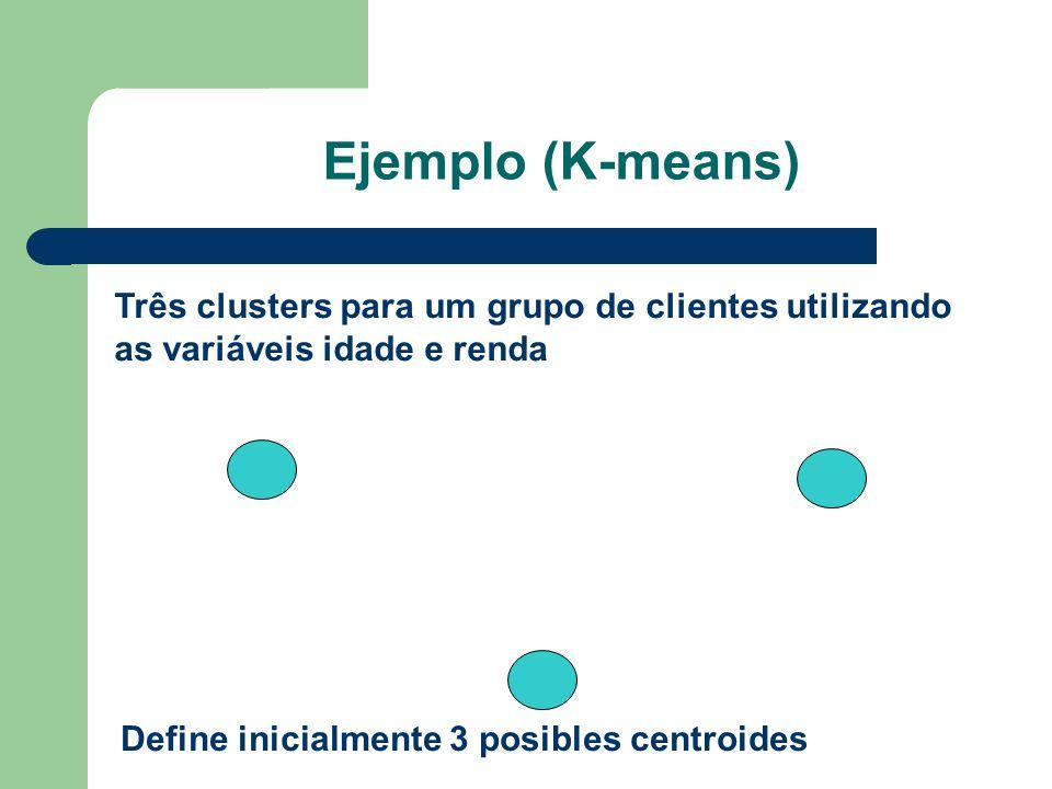 Define inicialmente 3 posibles centroides