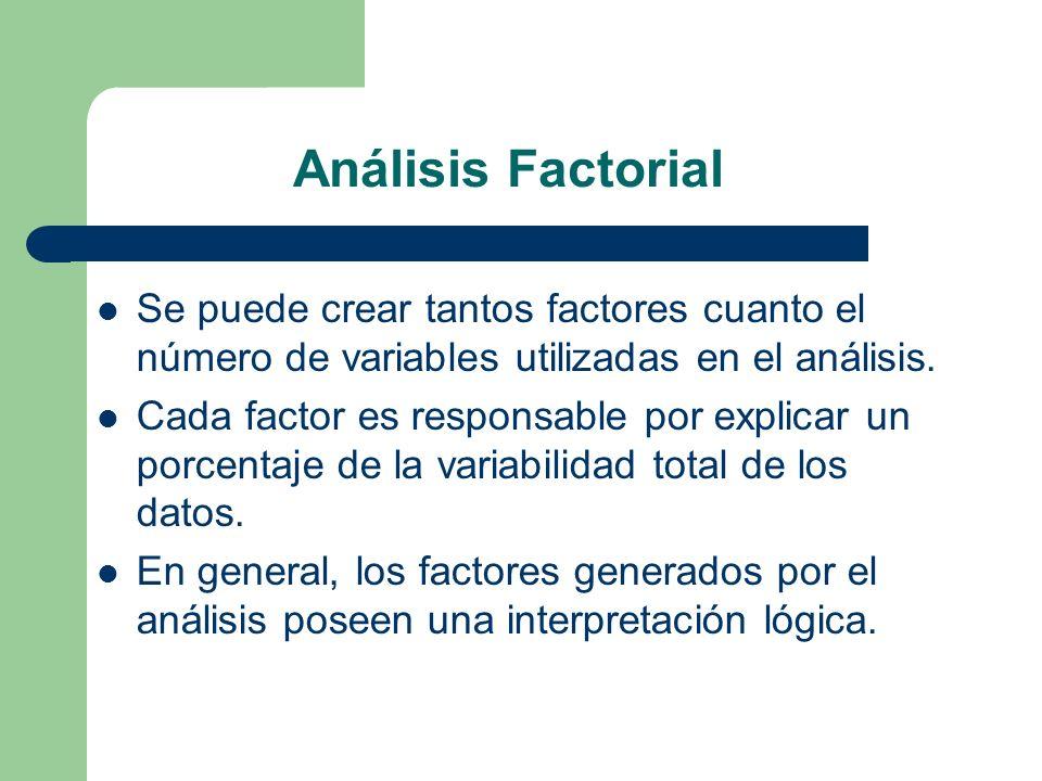 Análisis Factorial Se puede crear tantos factores cuanto el número de variables utilizadas en el análisis.