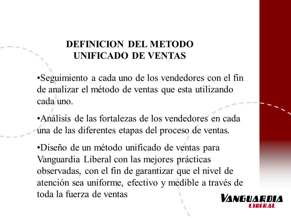 DEFINICION DEL METODO UNIFICADO DE VENTAS