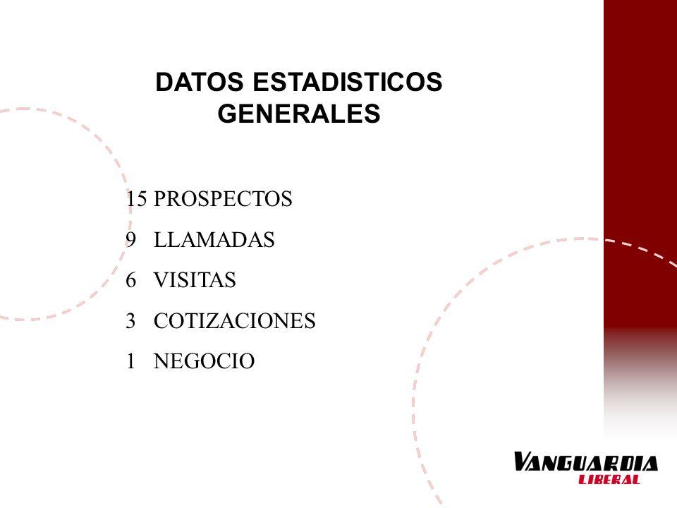 DATOS ESTADISTICOS GENERALES