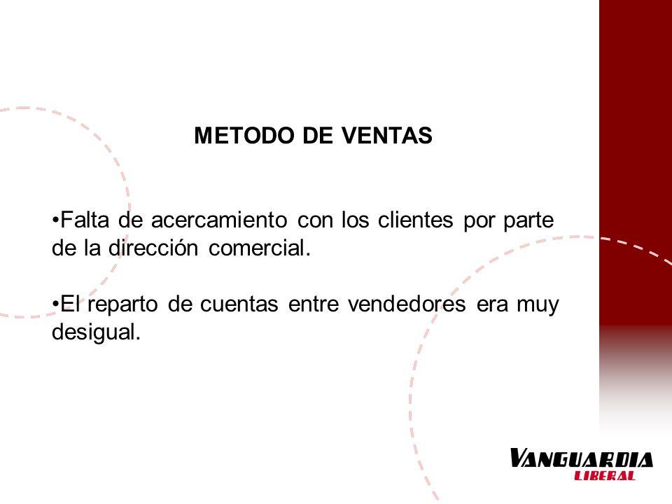 METODO DE VENTAS Falta de acercamiento con los clientes por parte de la dirección comercial.