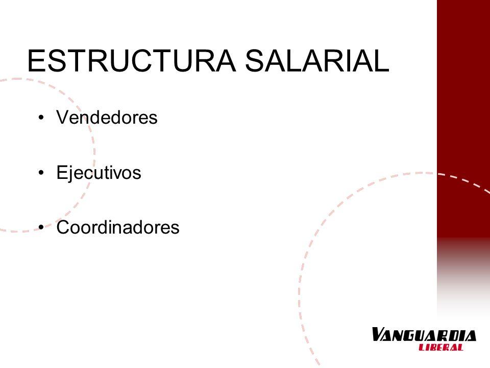 ESTRUCTURA SALARIAL Vendedores Ejecutivos Coordinadores