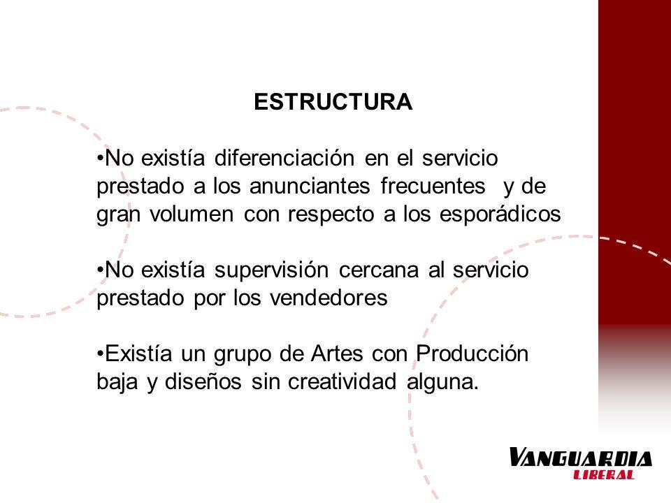 ESTRUCTURA No existía diferenciación en el servicio prestado a los anunciantes frecuentes y de gran volumen con respecto a los esporádicos.