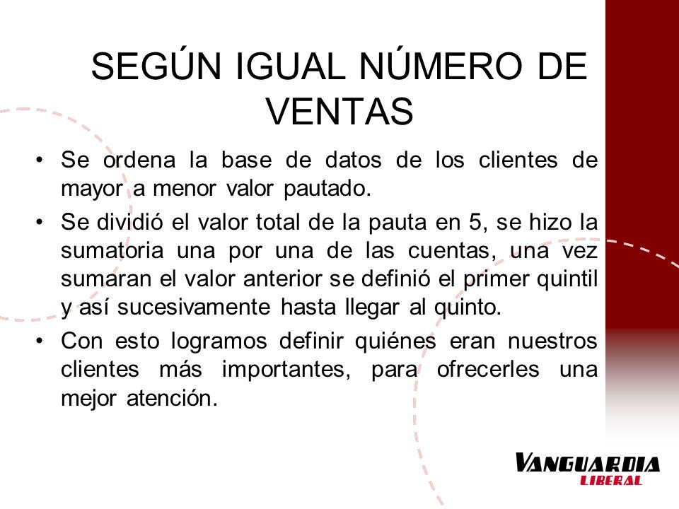 SEGÚN IGUAL NÚMERO DE VENTAS