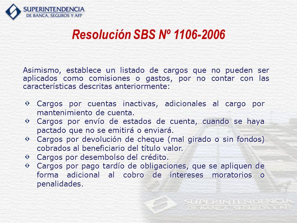 Resolución SBS Nº 1106-2006