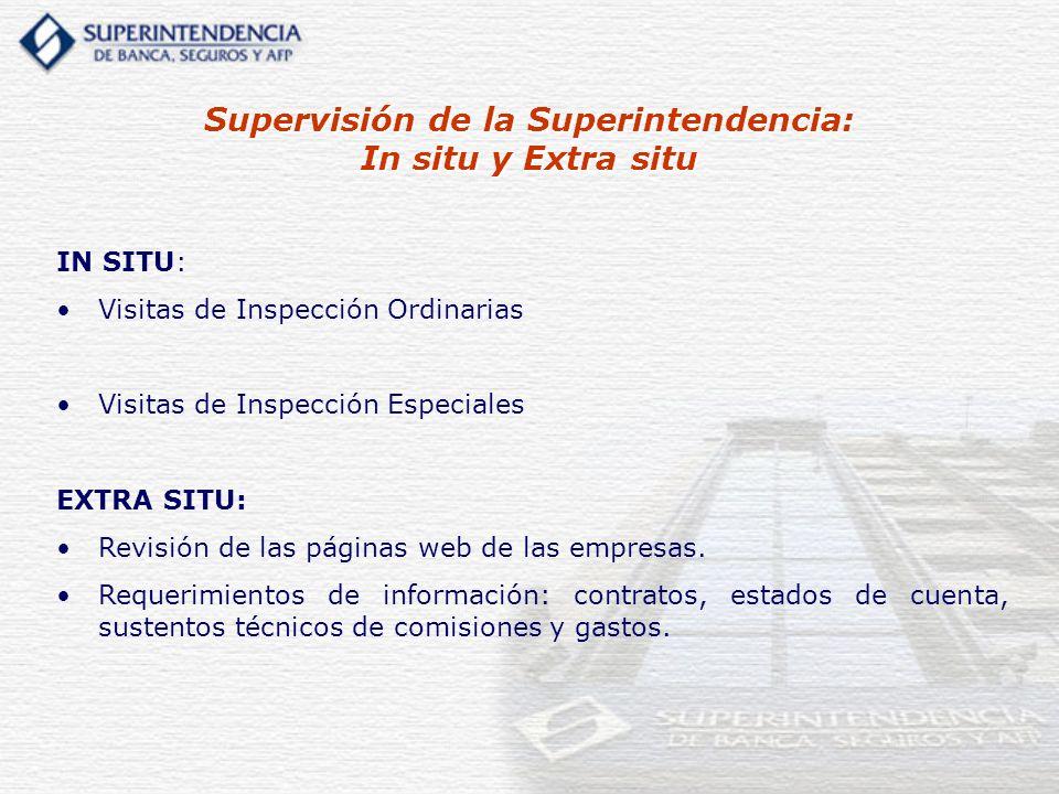 Supervisión de la Superintendencia: In situ y Extra situ