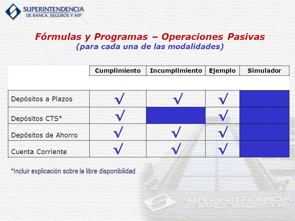 Fórmulas y Programas – Operaciones Pasivas (para cada una de las modalidades)