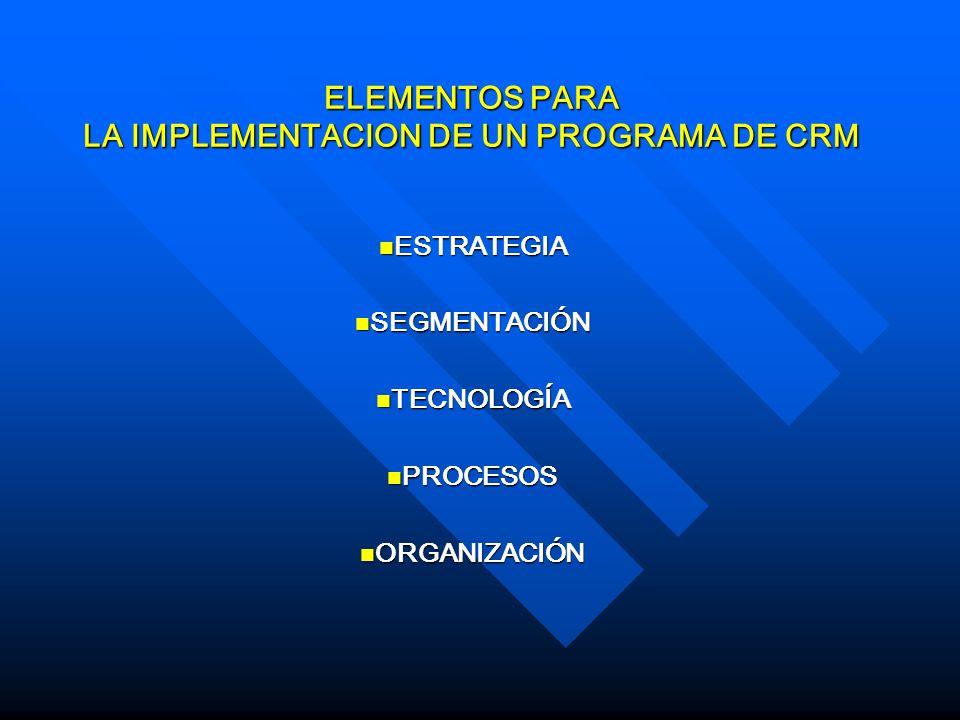 ELEMENTOS PARA LA IMPLEMENTACION DE UN PROGRAMA DE CRM