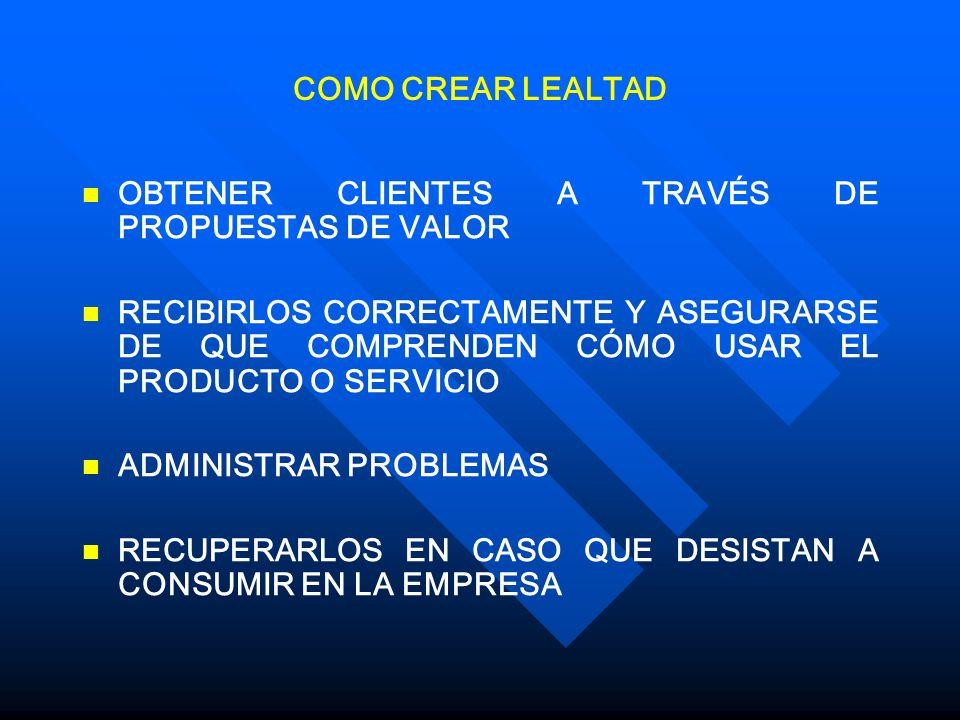 COMO CREAR LEALTAD OBTENER CLIENTES A TRAVÉS DE PROPUESTAS DE VALOR.