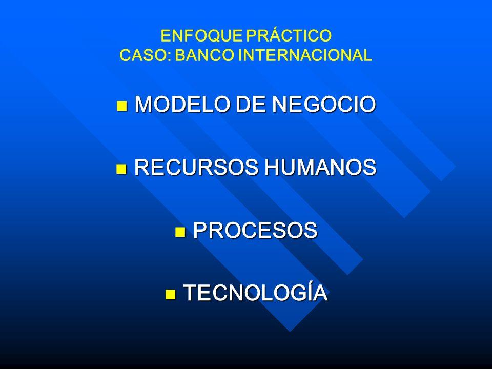 ENFOQUE PRÁCTICO CASO: BANCO INTERNACIONAL