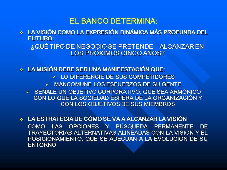 EL BANCO DETERMINA: LA VISIÓN COMO LA EXPRESIÓN DINÁMICA MÁS PROFUNDA DEL FUTURO: