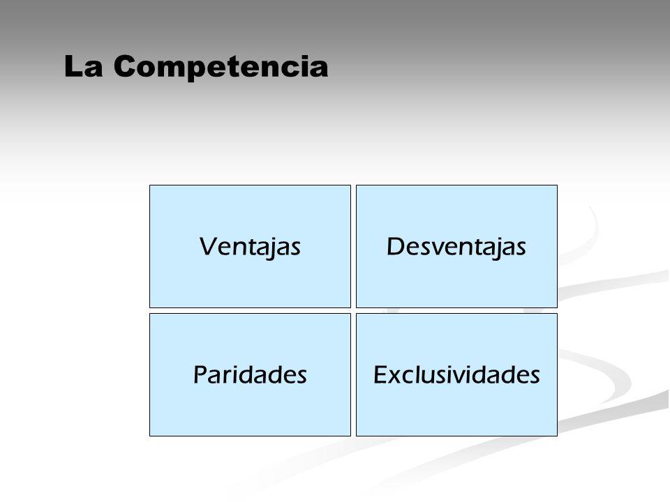 La Competencia Ventajas Desventajas Paridades Exclusividades