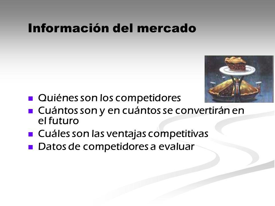 Información del mercado