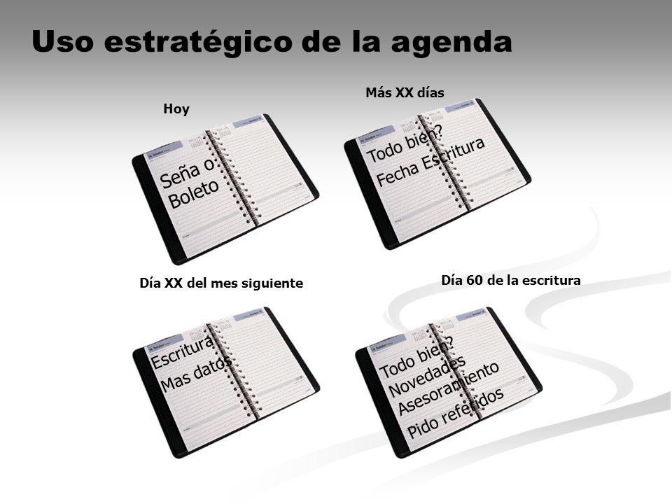 Uso estratégico de la agenda
