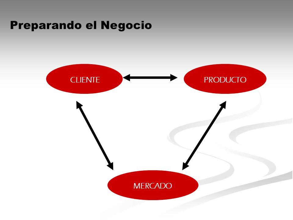 Preparando el Negocio CLIENTE PRODUCTO MERCADO