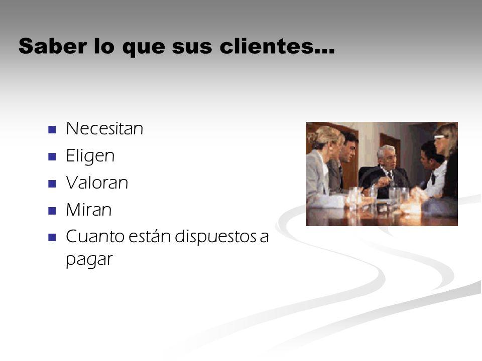 Saber lo que sus clientes…