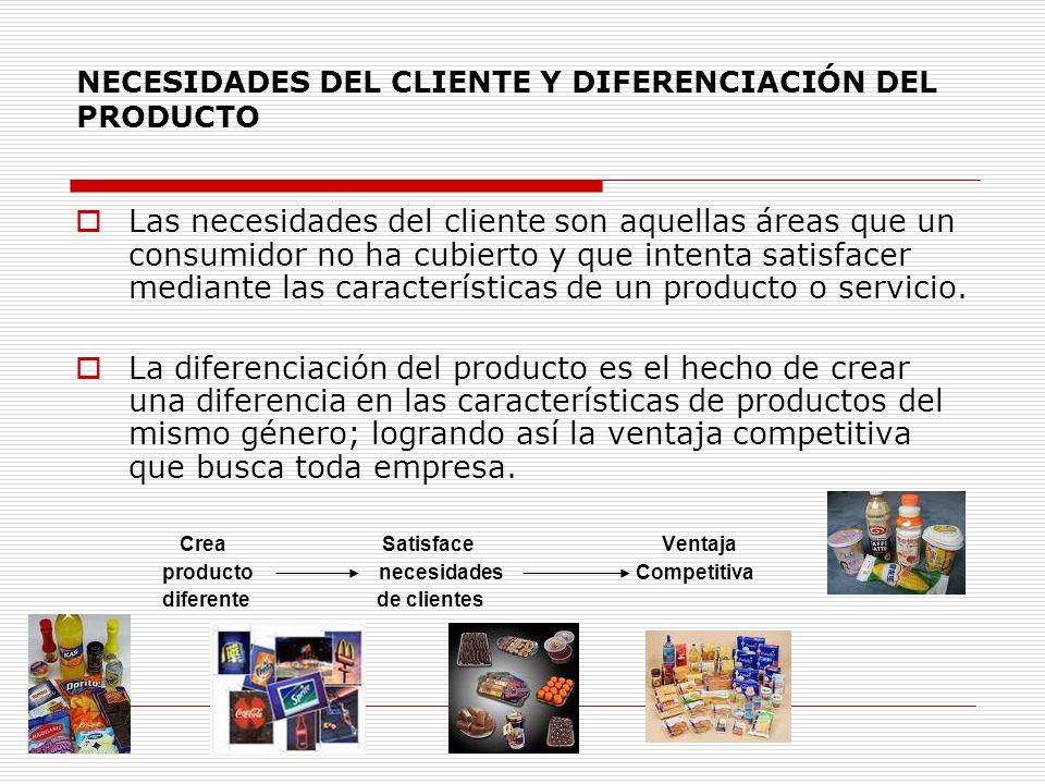 NECESIDADES DEL CLIENTE Y DIFERENCIACIÓN DEL PRODUCTO